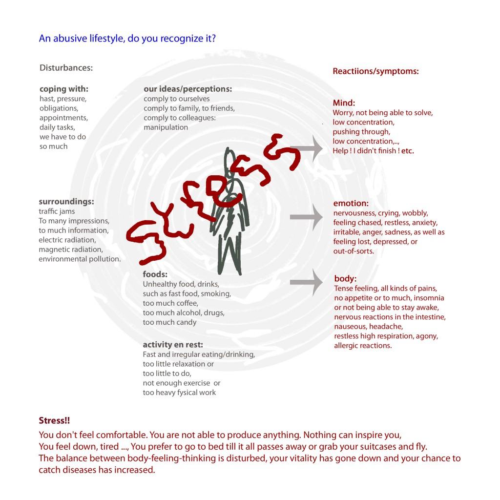 stresspicture 1lg